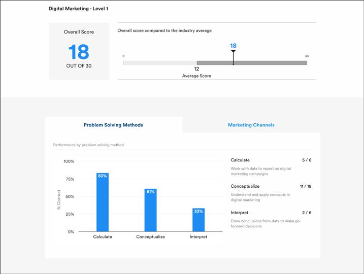 Assess Competencies in Data, Digital Marketing, and Web Development