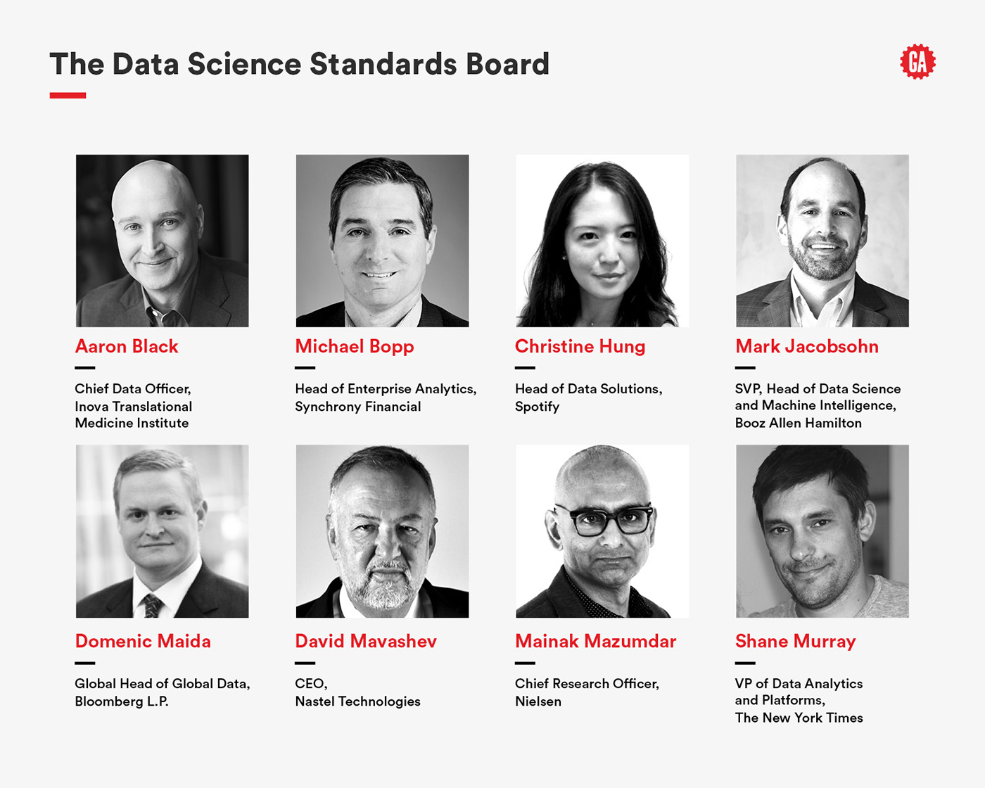Data Science Board